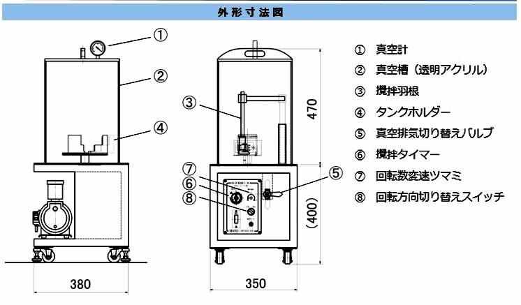 真空攪拌機 ミニダッポー 外形寸法図